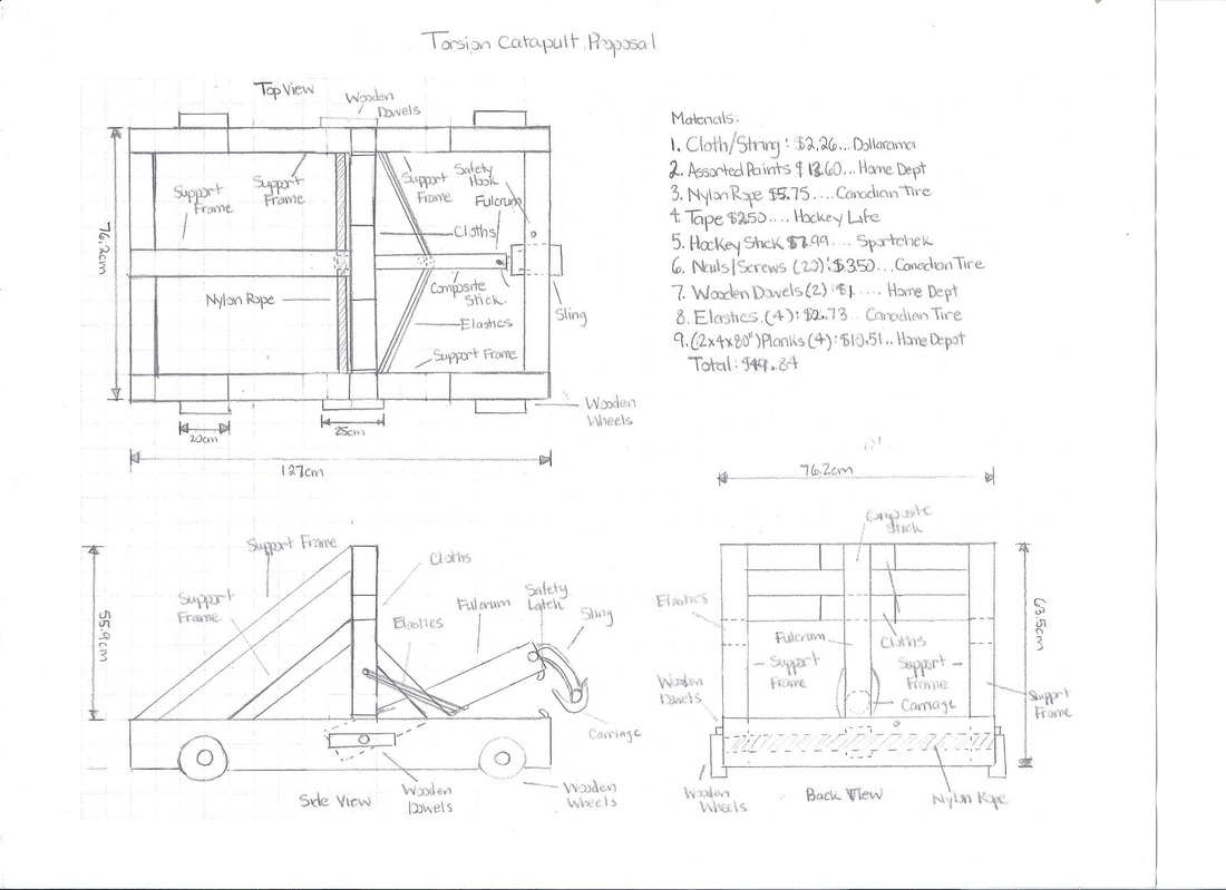 Catapult Design/Construction - DBP on catapult sketches, catapult technology, catapult construction, catapult designs, catapult parts, catapult systems, catapult dimensions, catapult projects, catapult description, catapult materials, catapult labels, catapult models, catapult kits, catapult plans, catapult history,